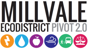 Millvale District