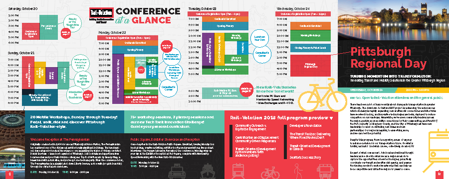 Railvolution 2018 conference at a glance graphic