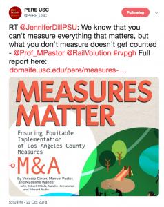 Tweet Measure Equity